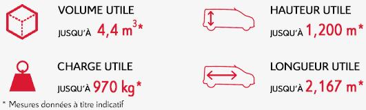 Dimensions-Berlingo-Van-Cab-Appro-Control-XL